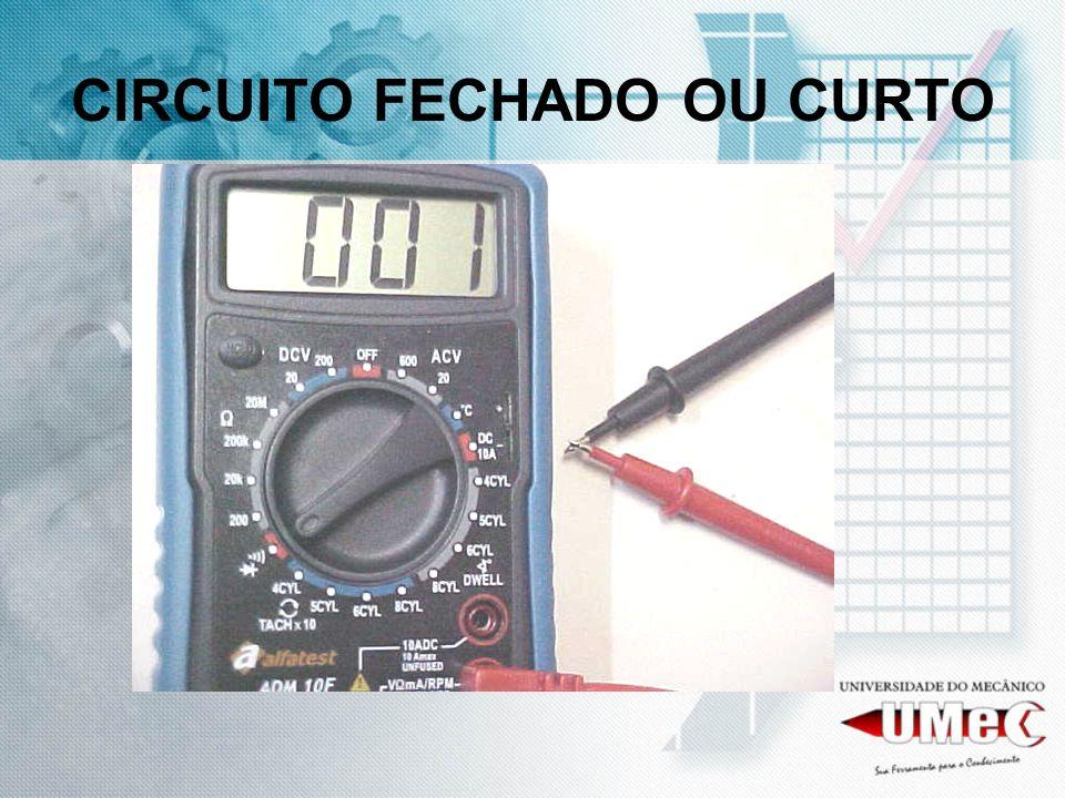 CIRCUITO FECHADO OU CURTO