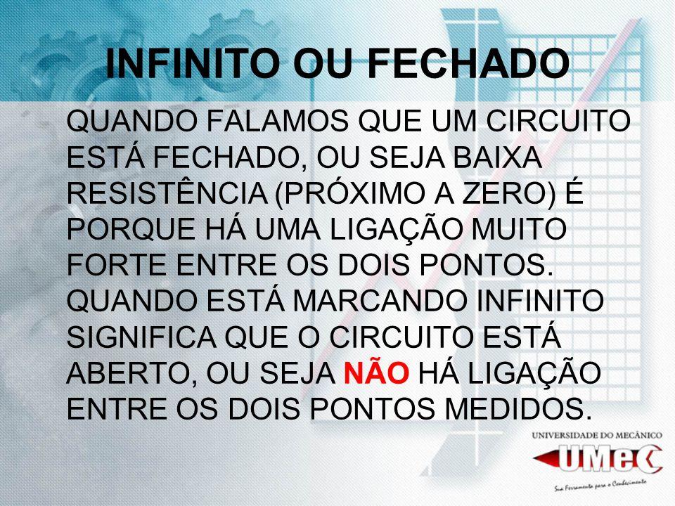INFINITO OU FECHADO