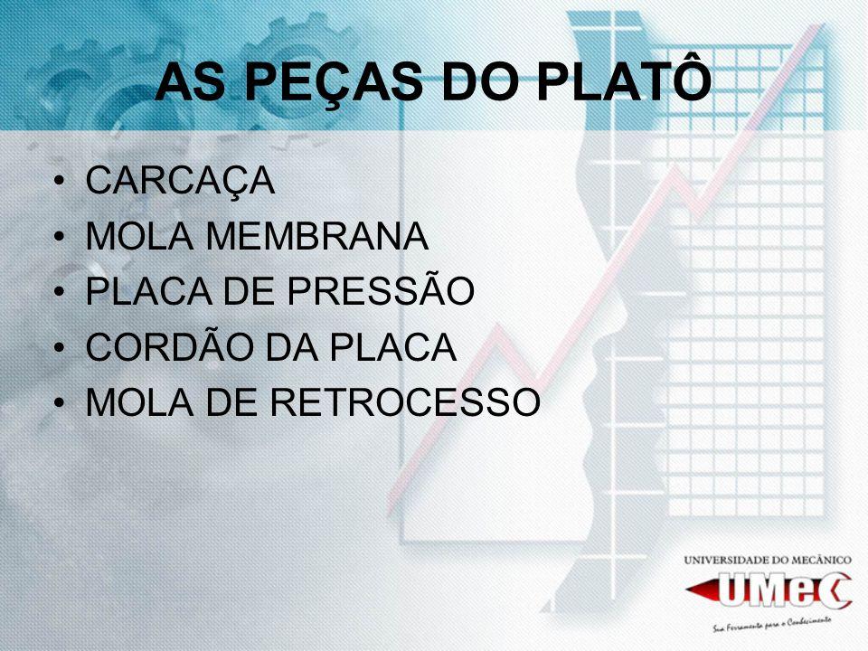 AS PEÇAS DO PLATÔ CARCAÇA MOLA MEMBRANA PLACA DE PRESSÃO