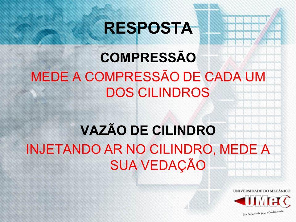 RESPOSTA COMPRESSÃO MEDE A COMPRESSÃO DE CADA UM DOS CILINDROS