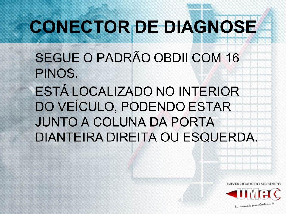 CONECTOR DE DIAGNOSE SEGUE O PADRÃO OBDII COM 16 PINOS.