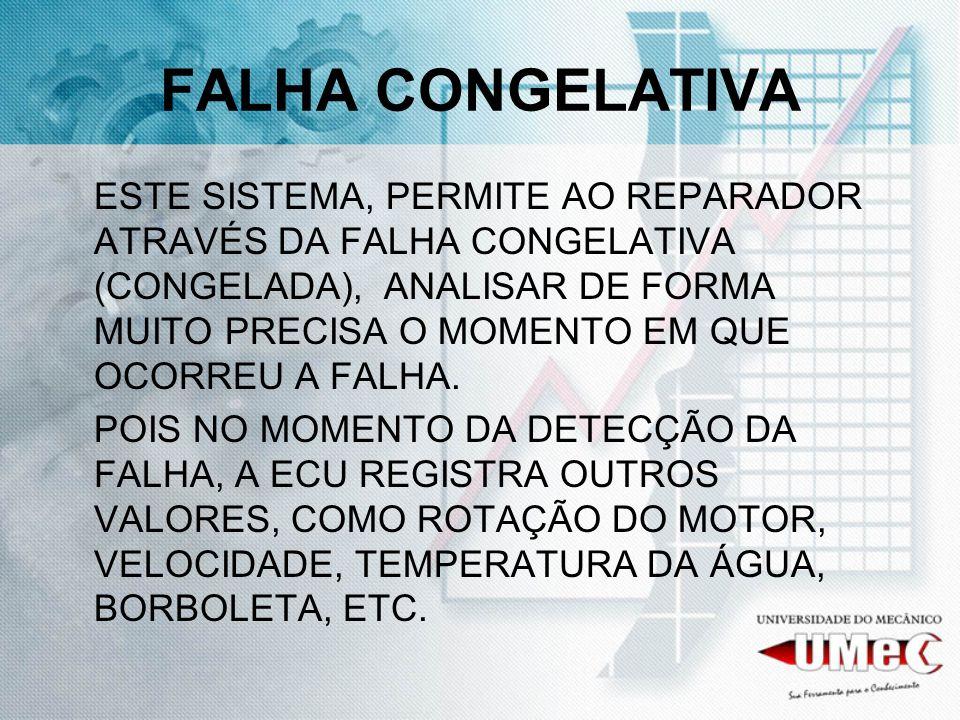 FALHA CONGELATIVA