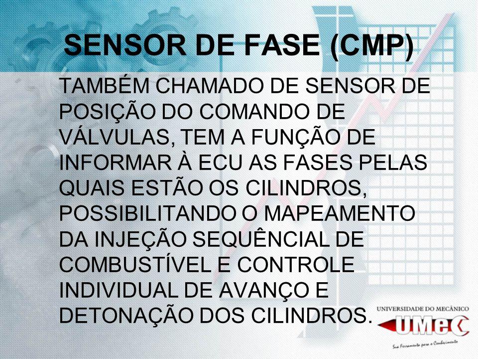 SENSOR DE FASE (CMP)