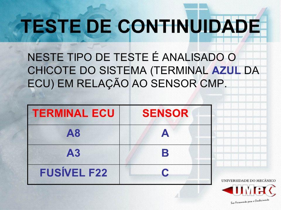 TESTE DE CONTINUIDADE NESTE TIPO DE TESTE É ANALISADO O CHICOTE DO SISTEMA (TERMINAL AZUL DA ECU) EM RELAÇÃO AO SENSOR CMP.