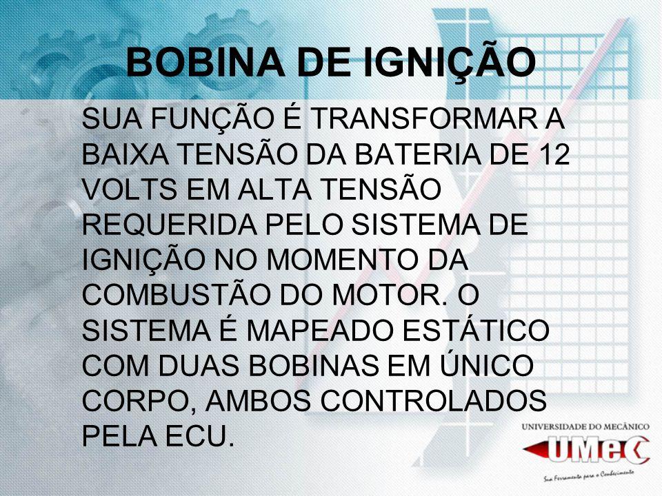 BOBINA DE IGNIÇÃO