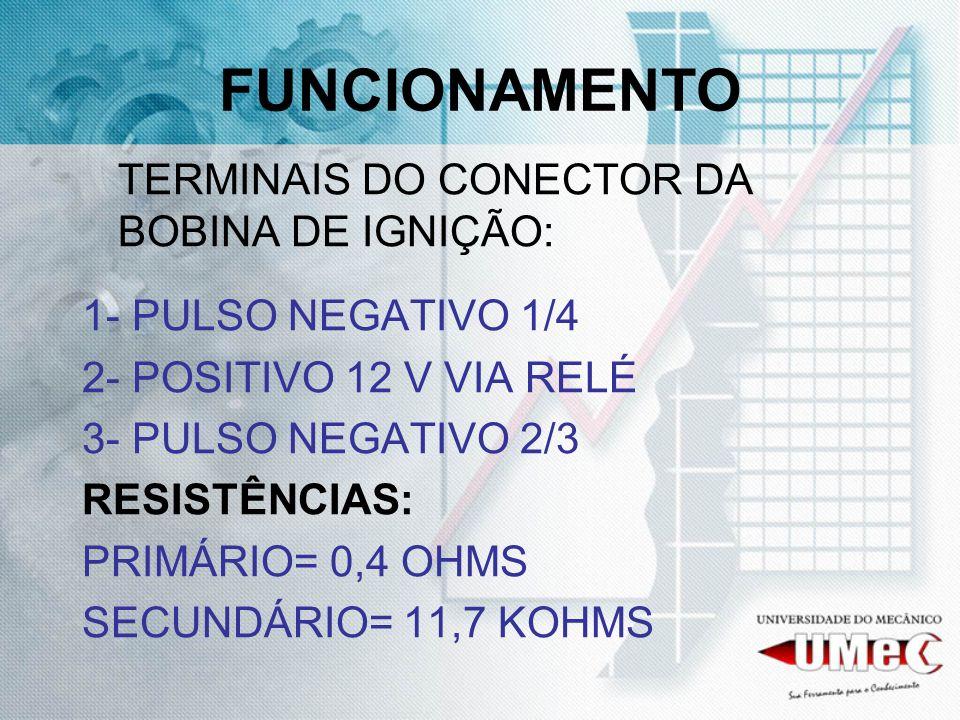 FUNCIONAMENTO TERMINAIS DO CONECTOR DA BOBINA DE IGNIÇÃO: