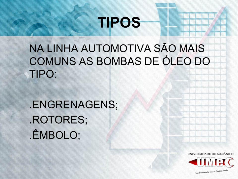 TIPOS NA LINHA AUTOMOTIVA SÃO MAIS COMUNS AS BOMBAS DE ÓLEO DO TIPO: