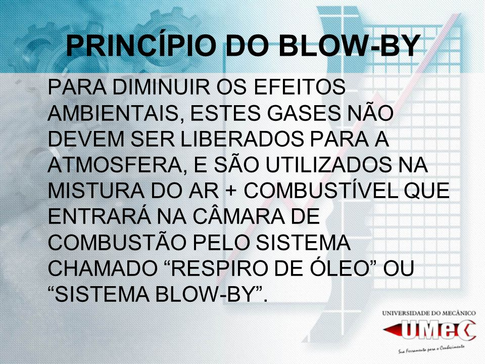 PRINCÍPIO DO BLOW-BY