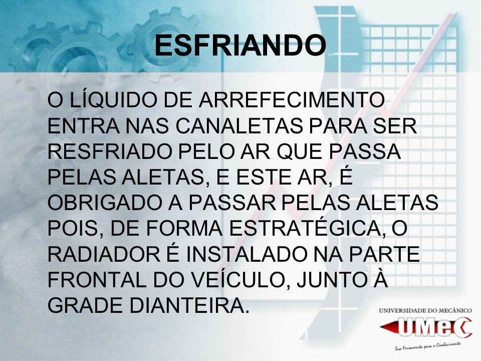 ESFRIANDO