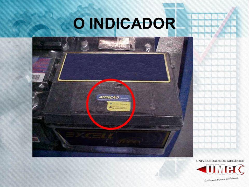 O INDICADOR