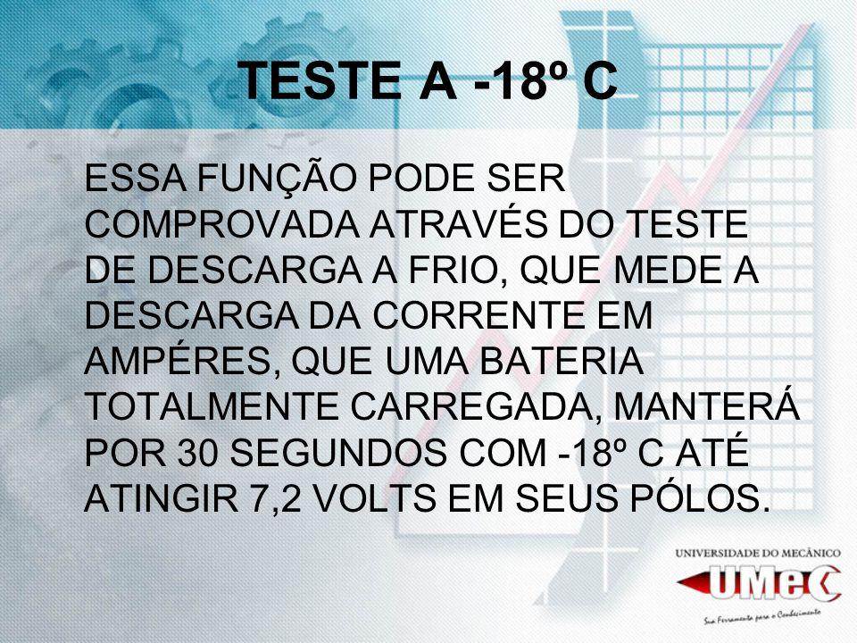 TESTE A -18º C
