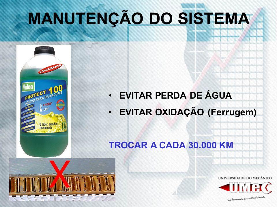 X MANUTENÇÃO DO SISTEMA EVITAR PERDA DE ÁGUA