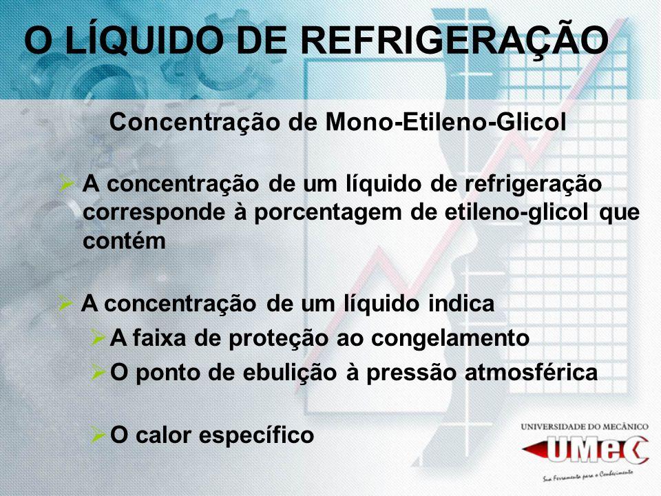 O LÍQUIDO DE REFRIGERAÇÃO Concentração de Mono-Etileno-Glicol