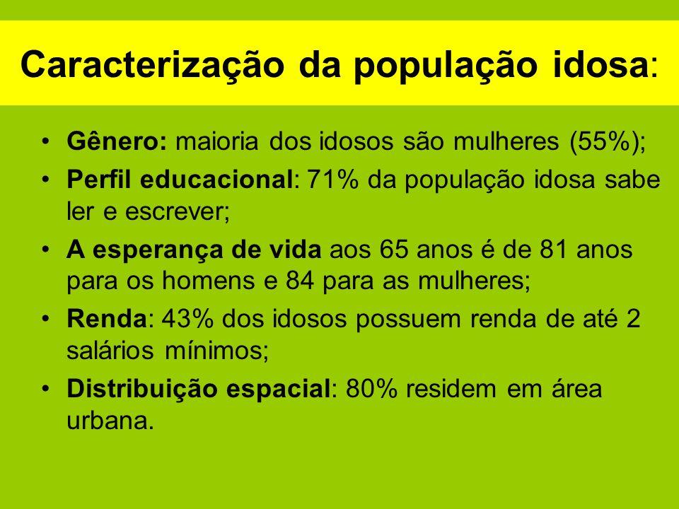 Caracterização da população idosa: