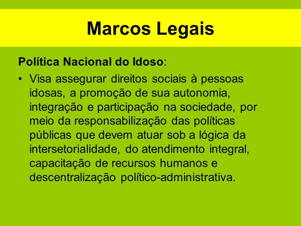 Marcos Legais Política Nacional do Idoso: