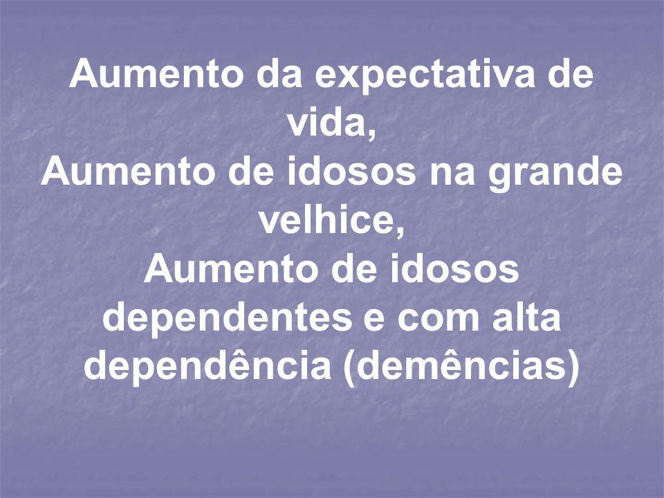 Aumento da expectativa de vida, Aumento de idosos na grande velhice,