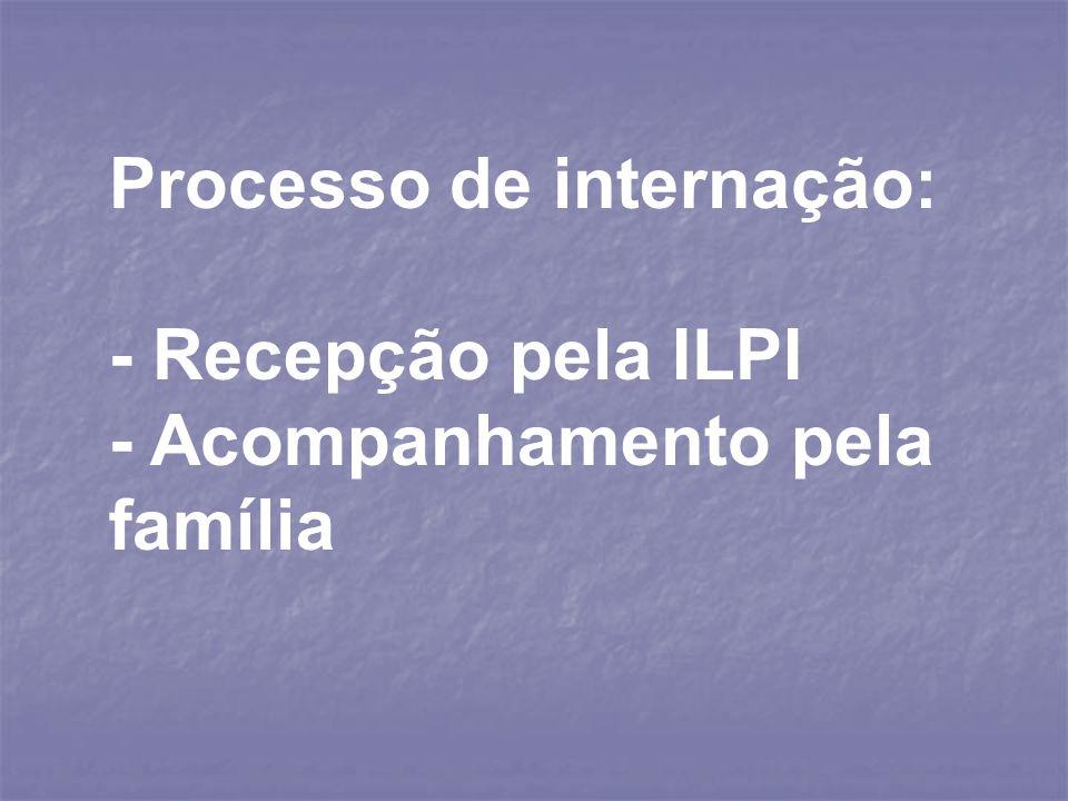 Processo de internação: