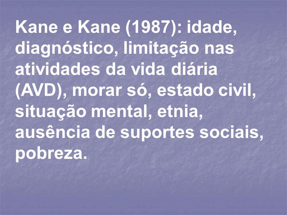 Kane e Kane (1987): idade, diagnóstico, limitação nas atividades da vida diária (AVD), morar só, estado civil, situação mental, etnia, ausência de suportes sociais, pobreza.