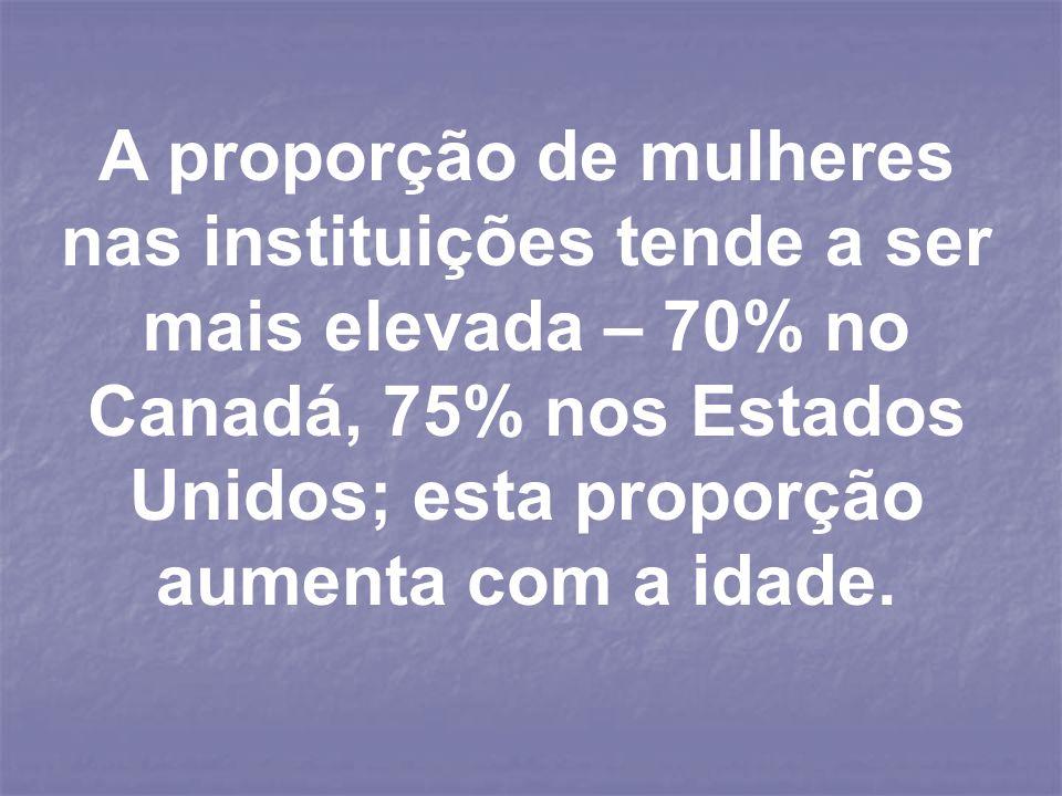 A proporção de mulheres nas instituições tende a ser mais elevada – 70% no Canadá, 75% nos Estados Unidos; esta proporção aumenta com a idade.
