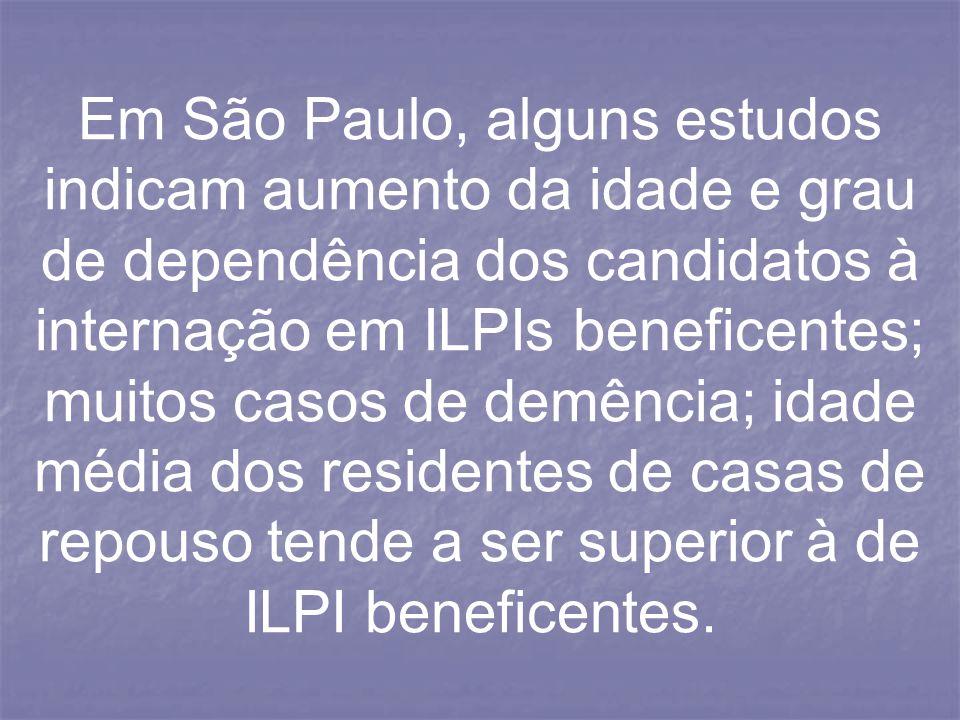 Em São Paulo, alguns estudos indicam aumento da idade e grau de dependência dos candidatos à internação em ILPIs beneficentes; muitos casos de demência; idade média dos residentes de casas de repouso tende a ser superior à de ILPI beneficentes.