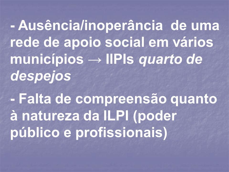 - Ausência/inoperância de uma rede de apoio social em vários municípios → IlPIs quarto de despejos