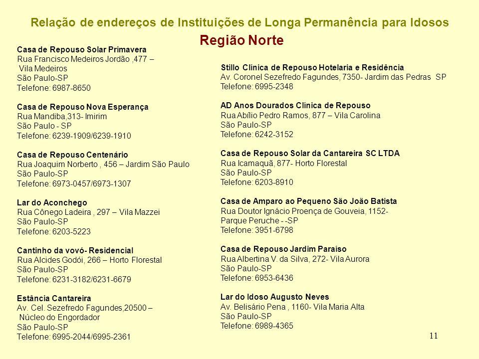 Relação de endereços de Instituições de Longa Permanência para Idosos Região Norte