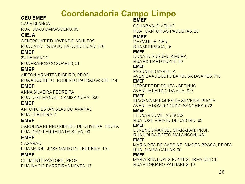 Coordenadoria Campo Limpo
