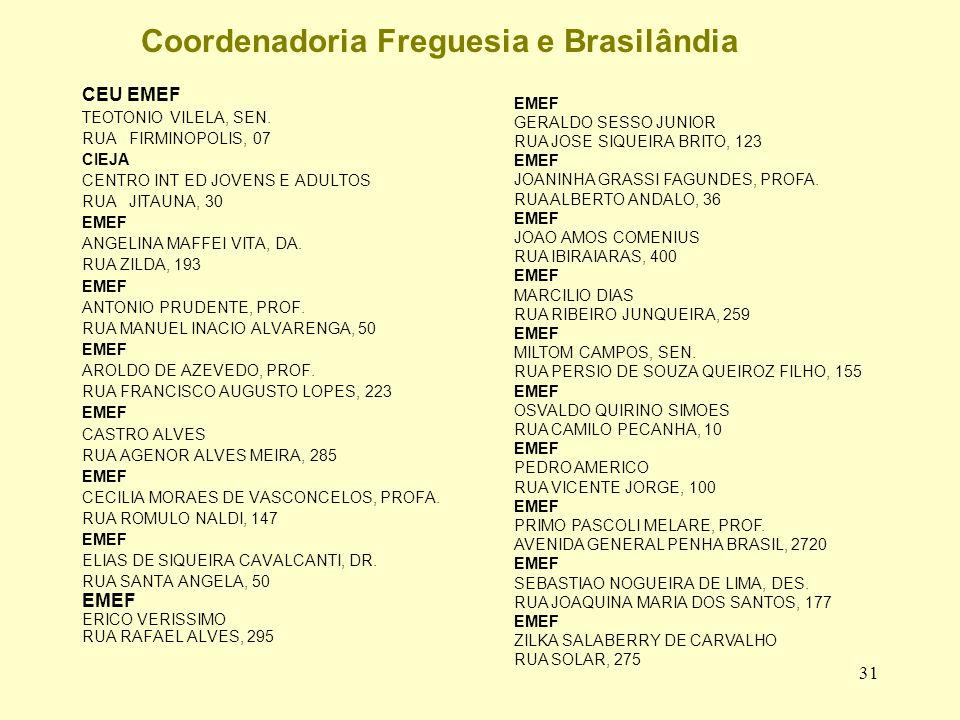 Coordenadoria Freguesia e Brasilândia