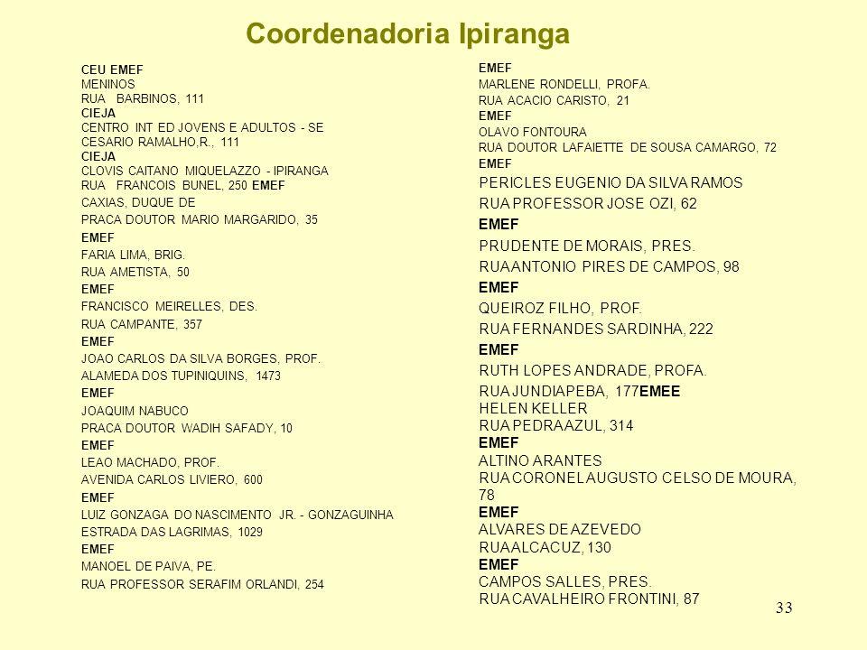 Coordenadoria Ipiranga