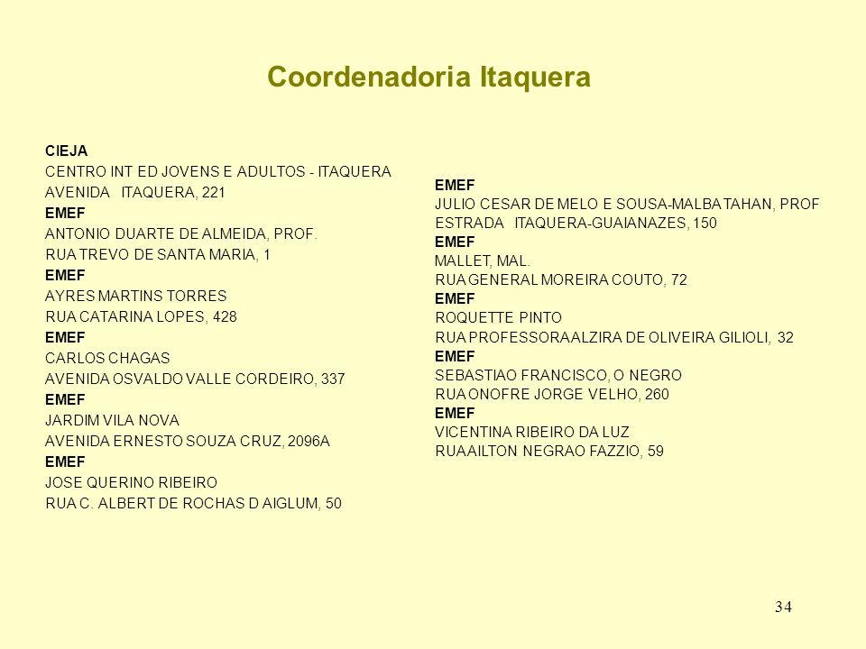 Coordenadoria Itaquera