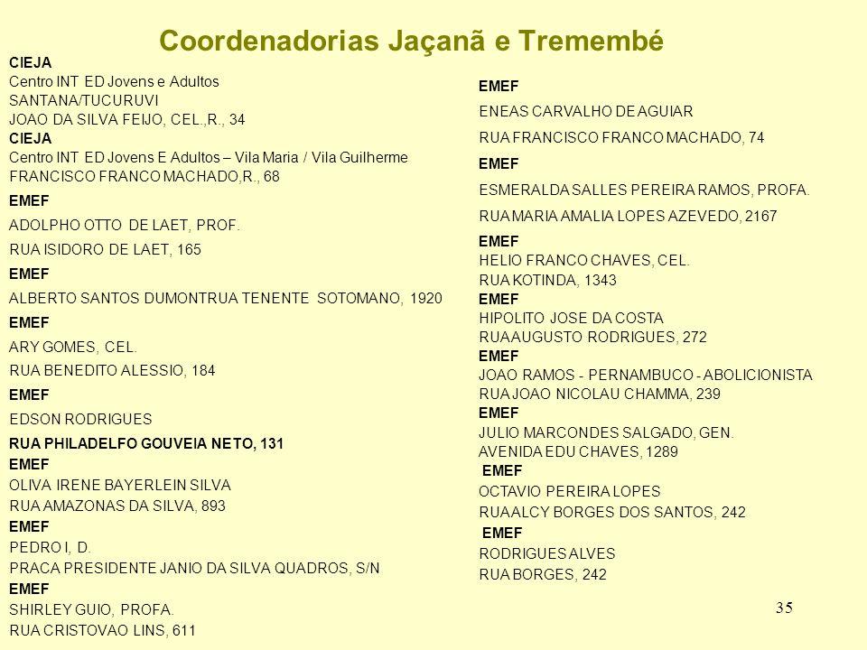 Coordenadorias Jaçanã e Tremembé