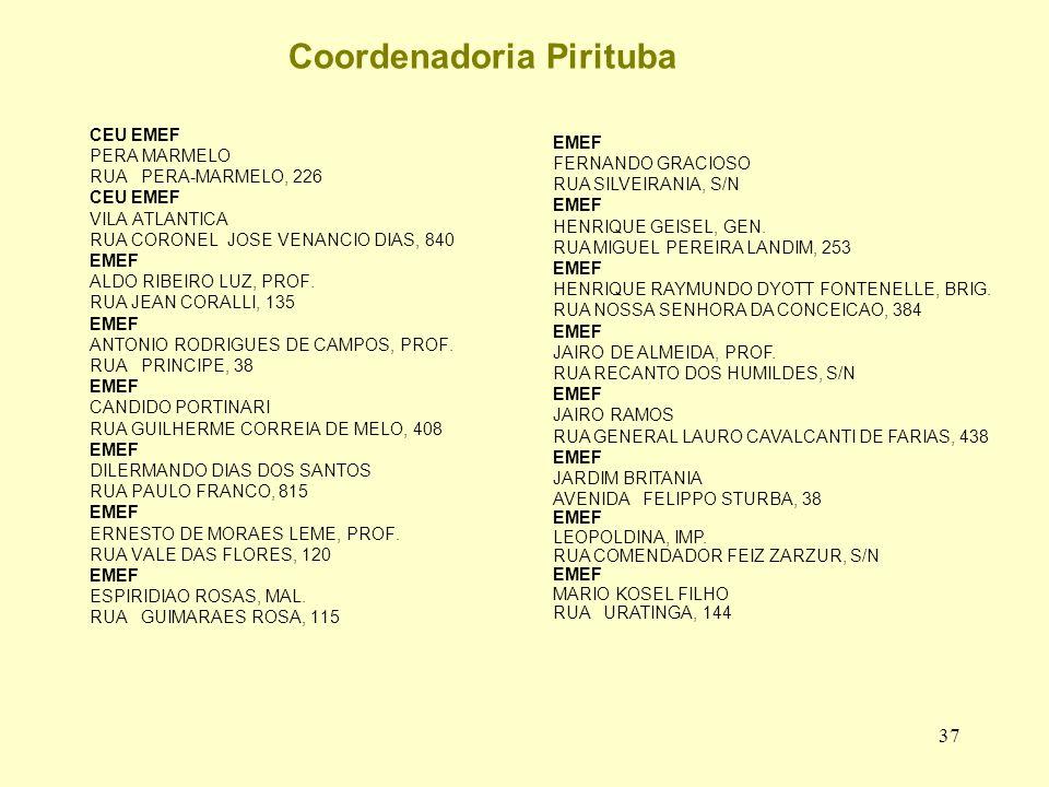 Coordenadoria Pirituba
