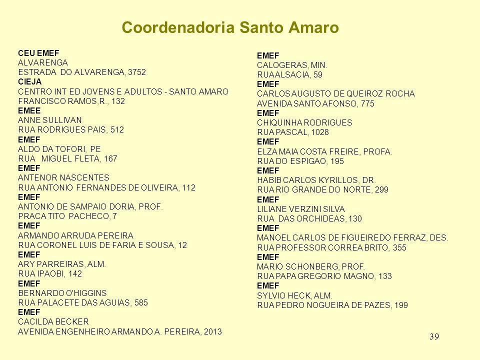 Coordenadoria Santo Amaro