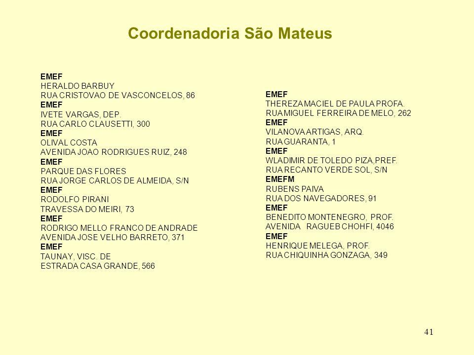 Coordenadoria São Mateus