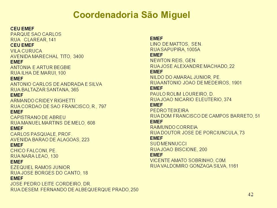 Coordenadoria São Miguel