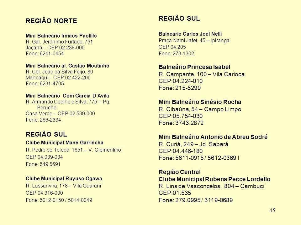REGIÃO SUL REGIÃO NORTE REGIÃO SUL Balneário Princesa Isabel