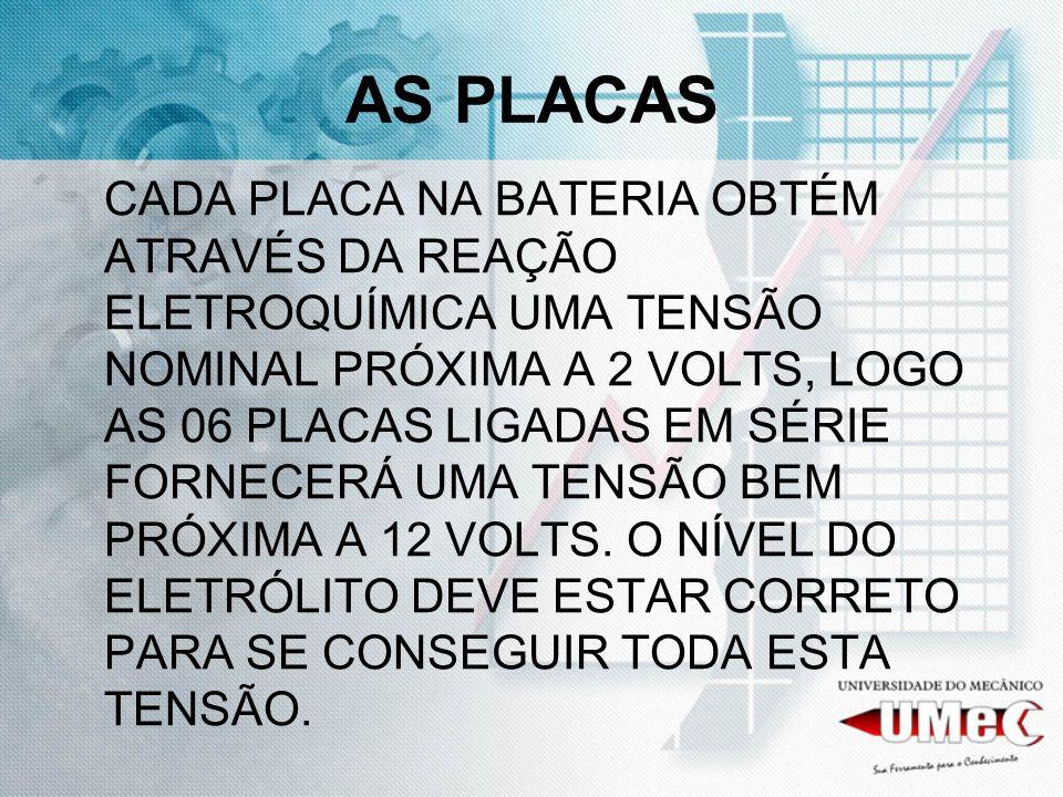 AS PLACAS