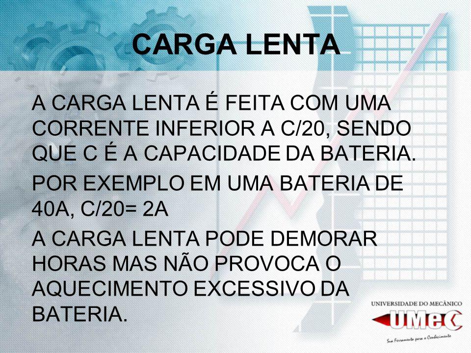 CARGA LENTA A CARGA LENTA É FEITA COM UMA CORRENTE INFERIOR A C/20, SENDO QUE C É A CAPACIDADE DA BATERIA.