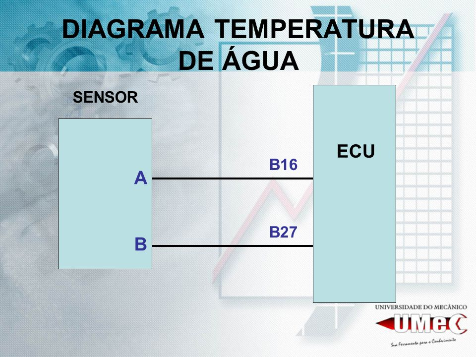 DIAGRAMA TEMPERATURA DE ÁGUA