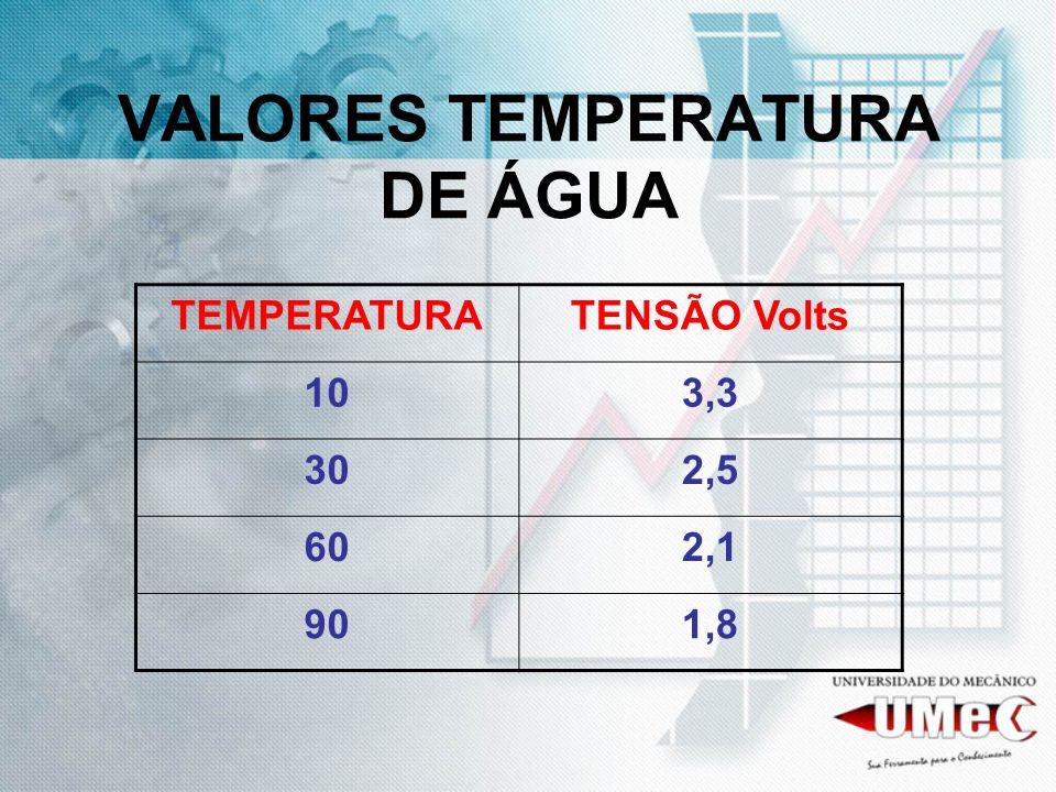 VALORES TEMPERATURA DE ÁGUA
