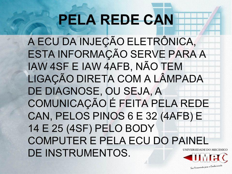 PELA REDE CAN