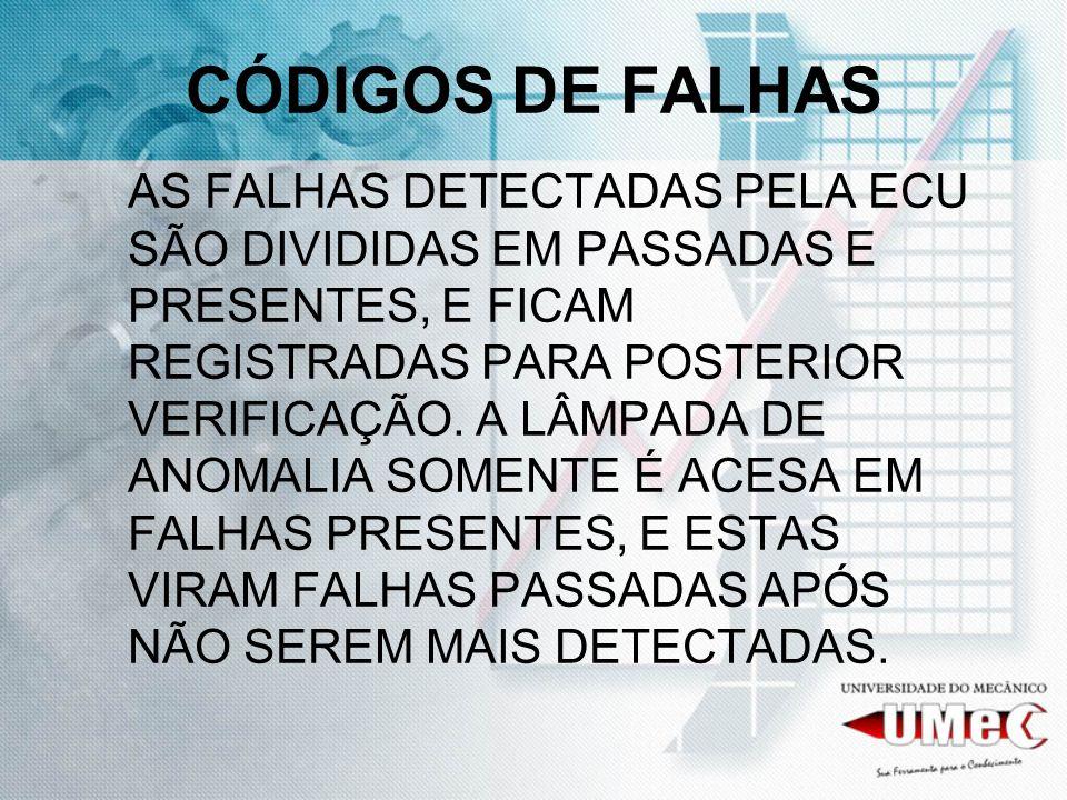 CÓDIGOS DE FALHAS