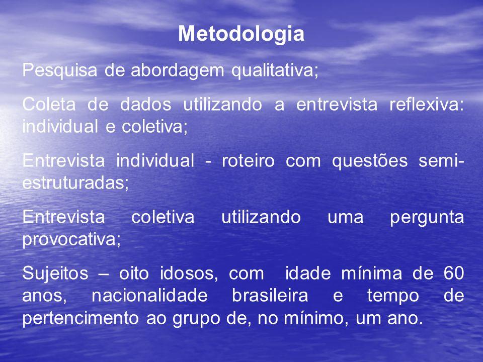 Metodologia Pesquisa de abordagem qualitativa;