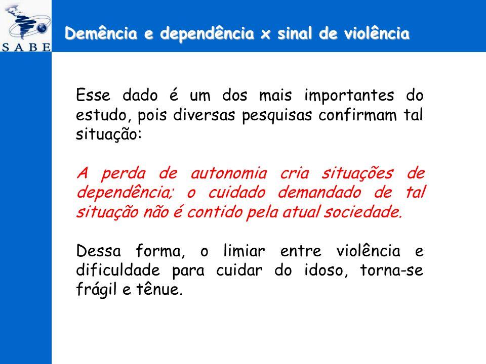 Demência e dependência x sinal de violência