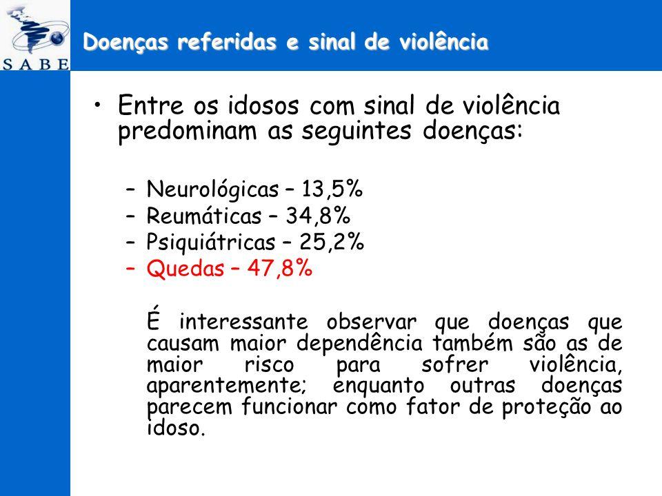 Doenças referidas e sinal de violência