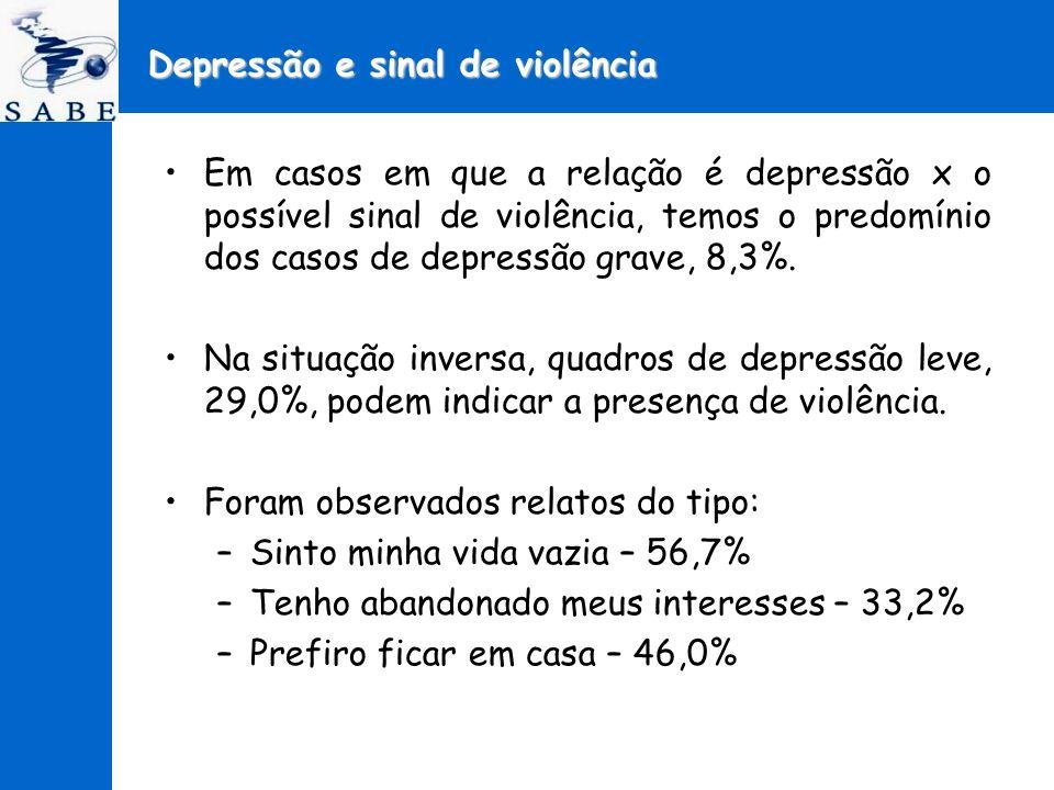 Depressão e sinal de violência
