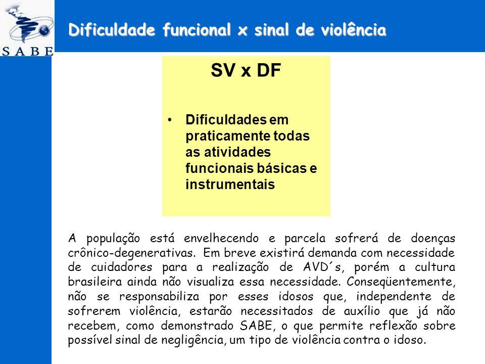 Dificuldade funcional x sinal de violência