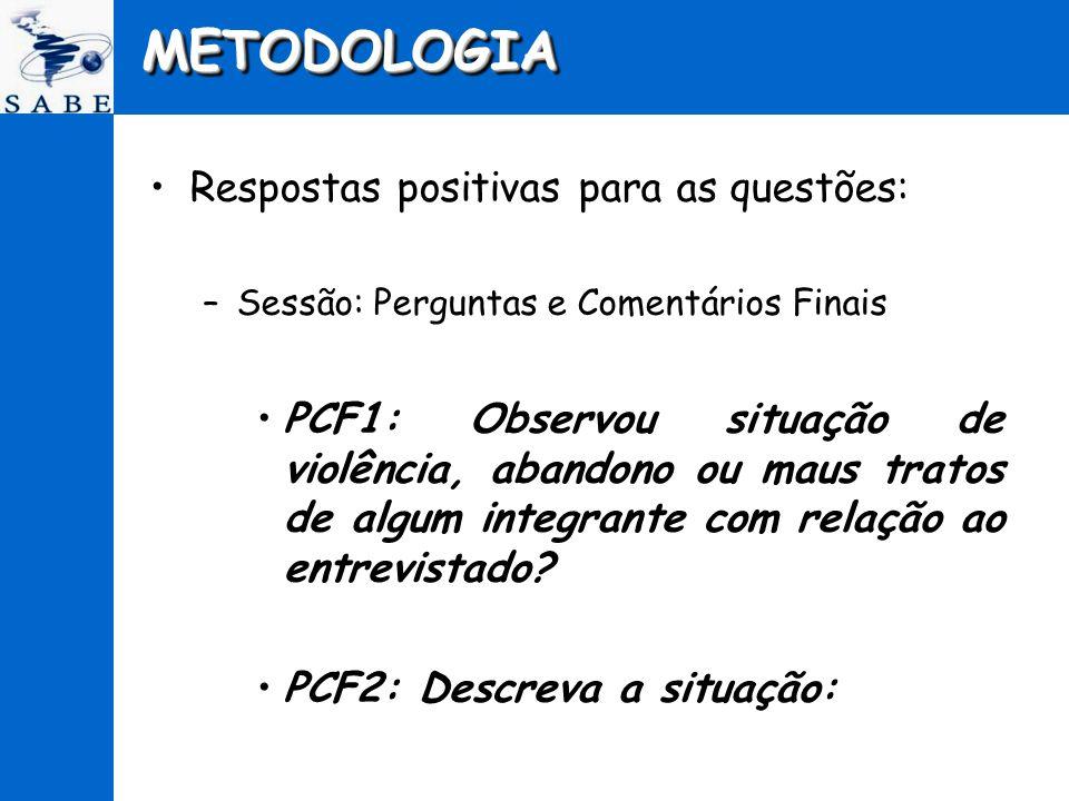 METODOLOGIA Respostas positivas para as questões: