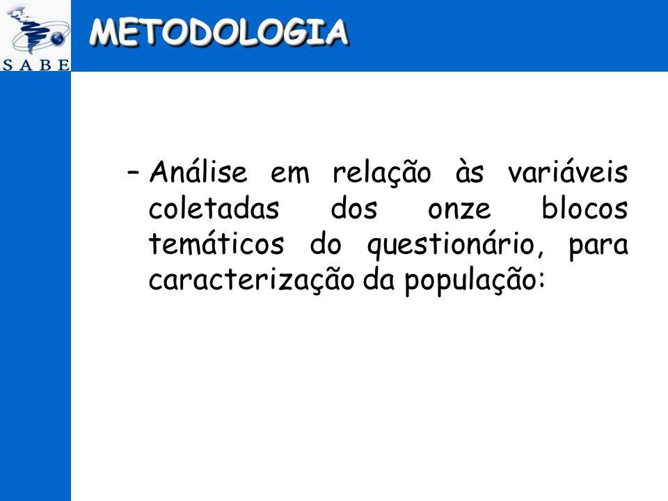 METODOLOGIA Análise em relação às variáveis coletadas dos onze blocos temáticos do questionário, para caracterização da população: