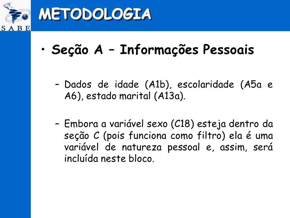 METODOLOGIA Seção A – Informações Pessoais